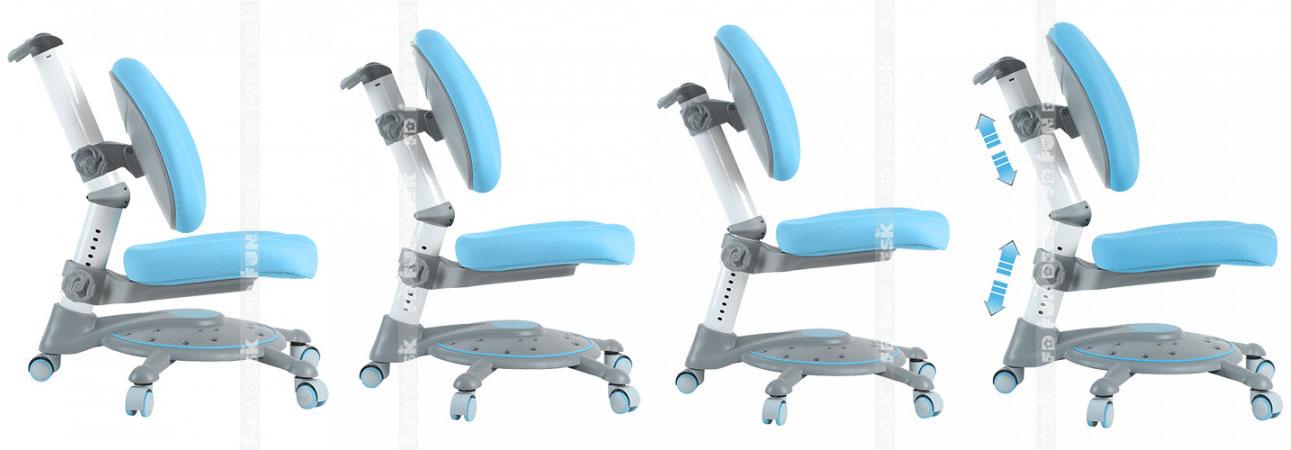 Детское ортопедическое кресло Fundesk SST10